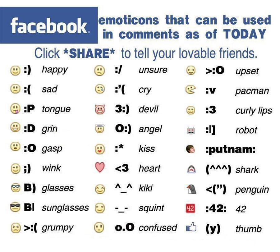 Fb Face Symbols Images - meaning of text symbols