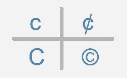 Keyboard symbols on Windows(alt codes)-Mega Emoji